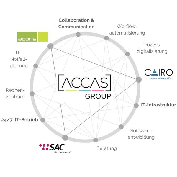 ACCAS Portfolio